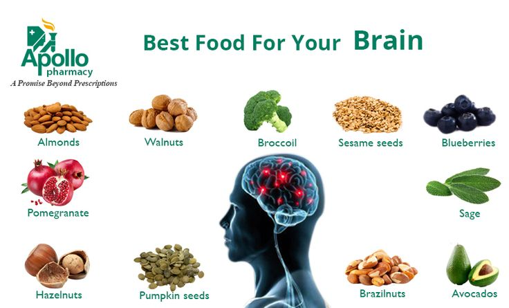 Some foods that are great for your brain.